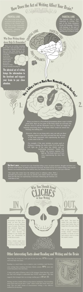 amazing-facts-about-writing-and-the-brain-640x2255