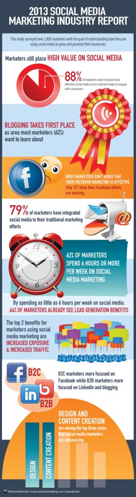 2013-Social-Media-Industry-Report